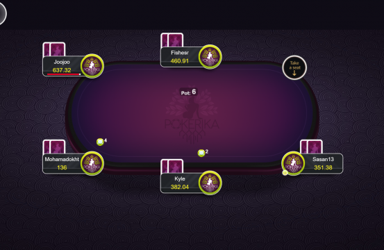 pokerika table