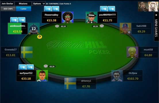 WilliamHill table