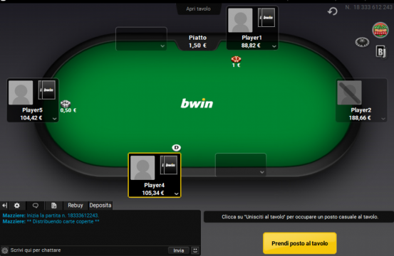 bwin.it table